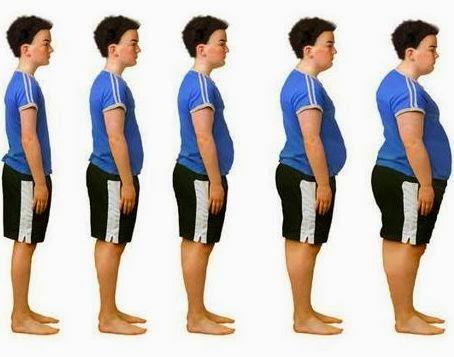 Tips Menurunkan Berat Badan Secara Alami Dengan Cepat ...