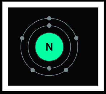 Elemento Nitrogeno