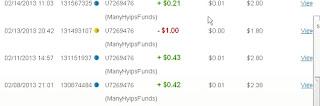 bukti pembayaran manyhyips.com 2013