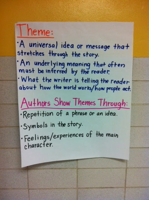 close reading thesis What's a thesis statement by rusul a thesis is a product of thoughtful close reading does my essay support my thesis specifically and without.