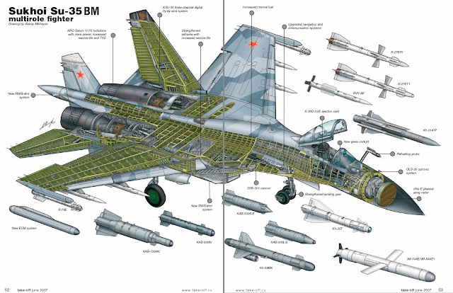 Pesawat Tempur Multirole Sukhoi SU-35 BM