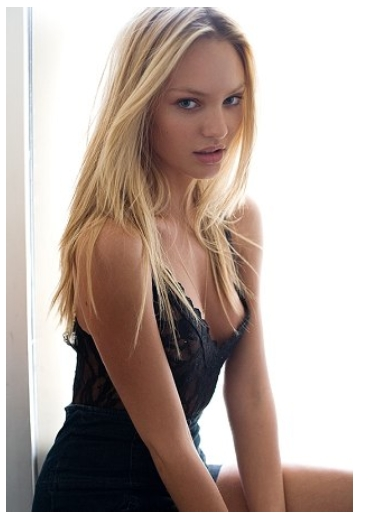 Candice Swanepoel - Images Gallery