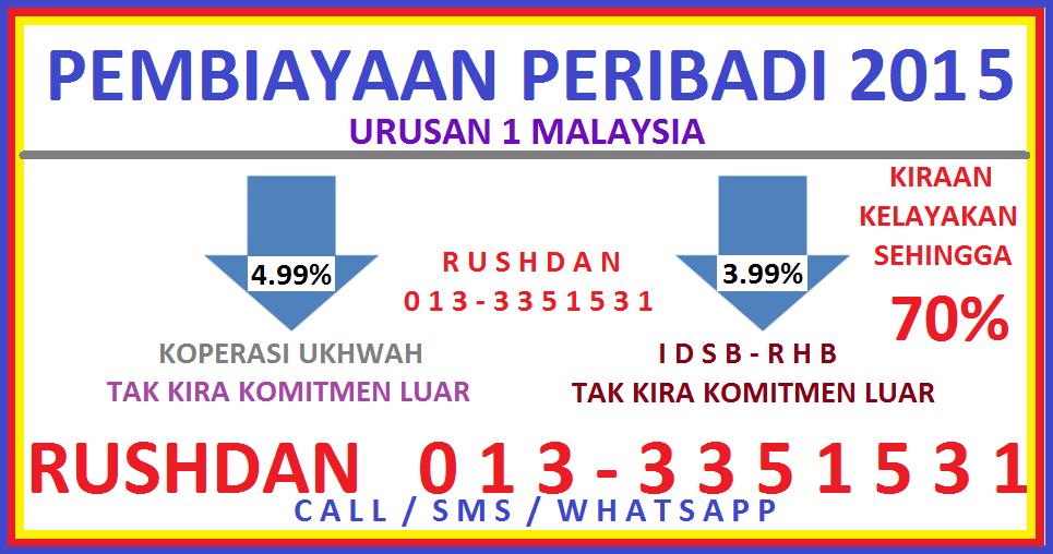 PINJAMAN PERIBADI ISLAMIK KOPERASI UKHWAH DAN IDSB - RHB 3.88%