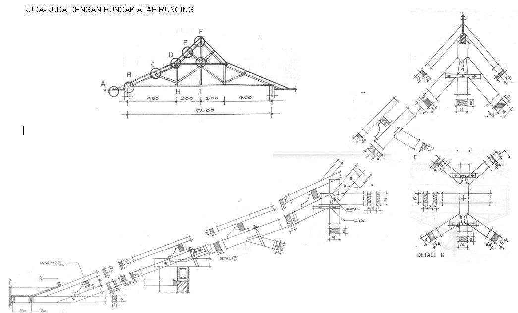 architecturoby