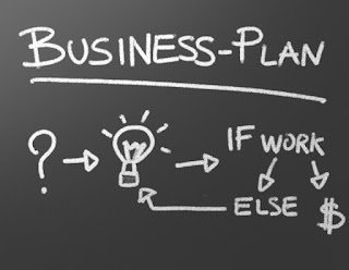 3 Reasons for Writing Business Plan
