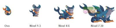 Dragão Martelo - Informações