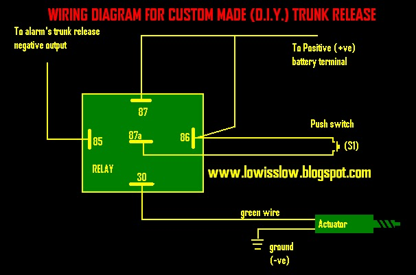 DIAGRAM] 12v Solenoid Wiring Diagram Trunk FULL Version HD Quality Diagram  Trunk - IMMOBILISERFUSE4110.MEDIASCENA.ITmediascena.it