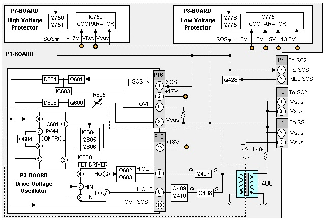 electro help  th-42phd5 -th-50phd5 - th-42phw5 -th50phw5 - disassemble