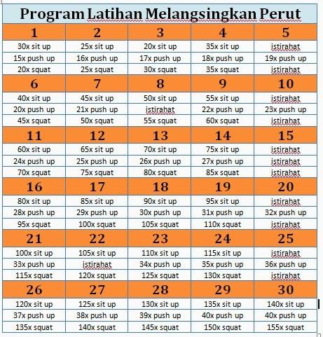 program latihan mengecilkan perut
