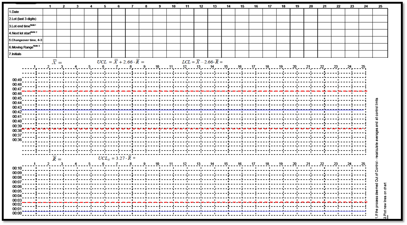 spc chart excel template 28 images monitoring