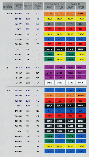 Motor Current Ratings in addition Nec Handbook Package Popup besides 5664403 also Wiring Colours likewise 08. on nec motor chart