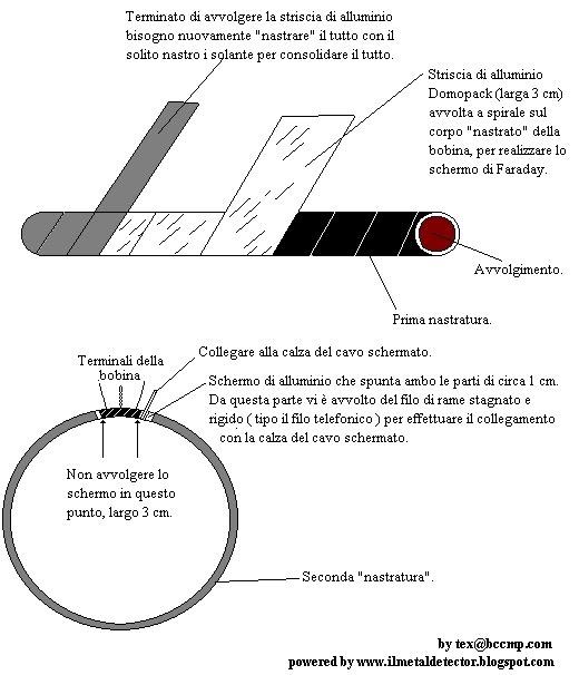 Schema Elettrico Per Metal Detector : Costruire un metal detector schema ed istruzioni