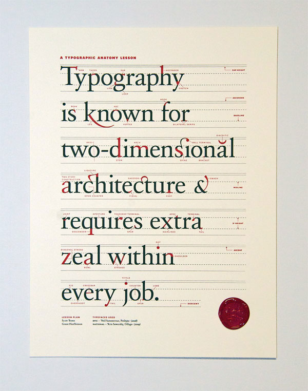 Anatomy Of Typography The Definition