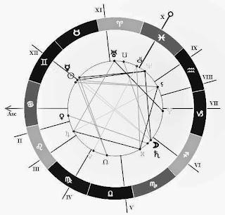 june 2 aries daily horoscope zone reading
