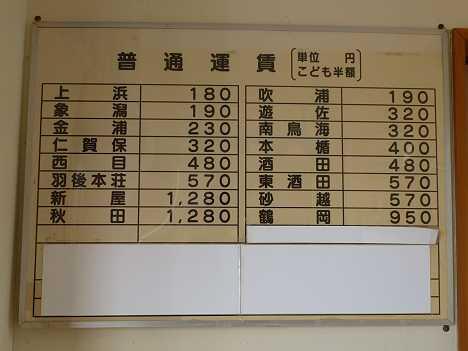 JR東日本 小砂川駅 運賃表