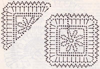 Вязание ажурного квадратика крючком четвертым способом.