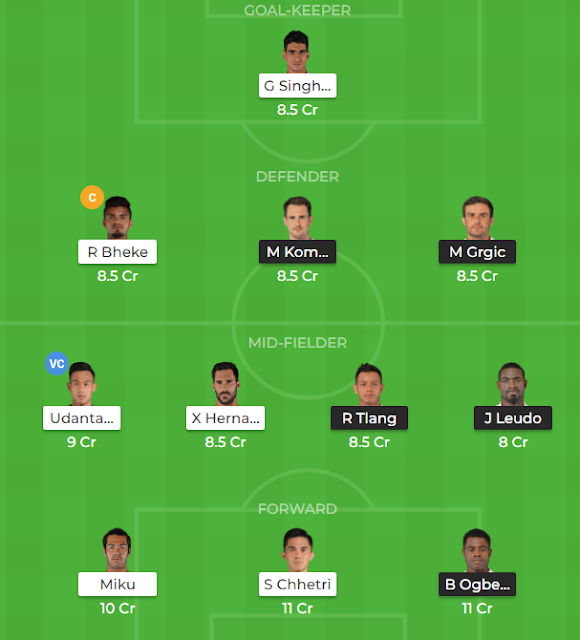neufc vs bfc dream11 team,neufc vs bfc,neufc vs bfc dream 11,bfc vs neufc,neufc vs bfc dream11,dream11,neufc vs bfc dream11 team prediction,cfc vs neufc dream11 team,bfc vs neufc dream 11,dream11 team,bfc vs neufc preview,neufc vs bfc dream11 playing 11,bfc vs fcg dream 11 team,winning dream 11,bfc vs fcpc dream 11 team,dream 11 team bfc vs neufc,ddfc vs neufc dream 11 team