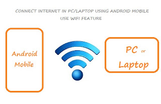 Connect Internet In Laptop/PC by the Android Mobile