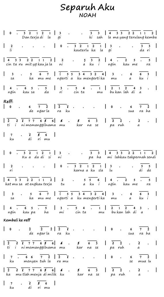 Not Angka Lagu Separuh Aku-NOAH ( sumber )