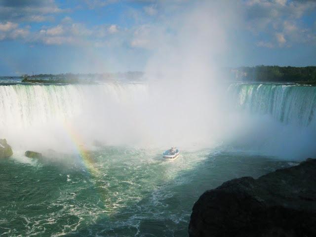 Niagarafallen USA