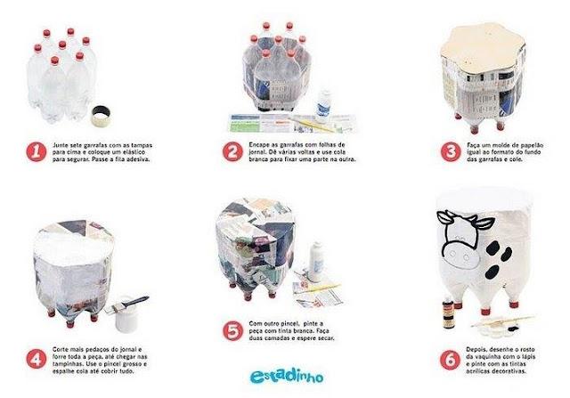reciclagem - puff fazendinha - garrafa PET com PAP (DIY)