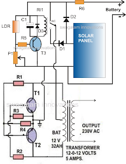 Automotif wiring diagram solar inverter charger circuit for science circuit description asfbconference2016 Images