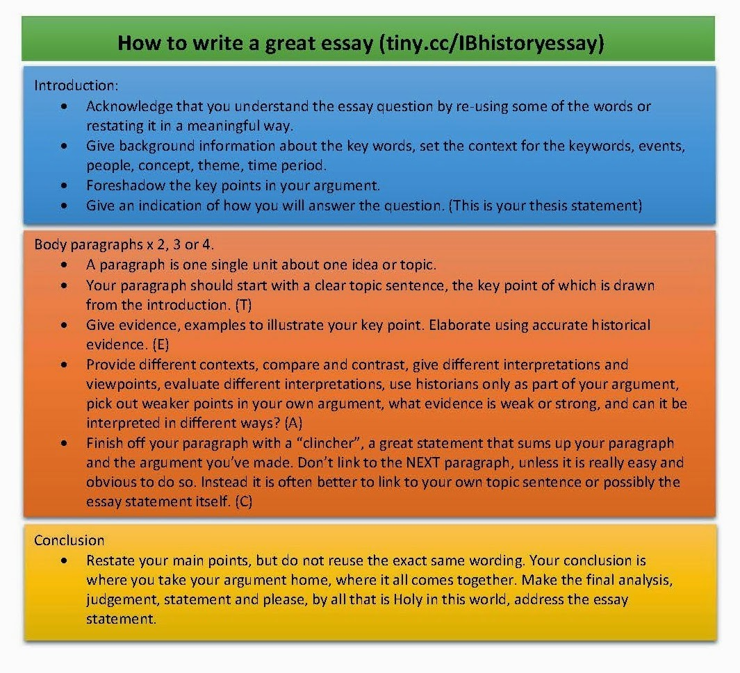 How to write a great history essay, by Ms VW