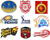 IPL, IPL teams and value