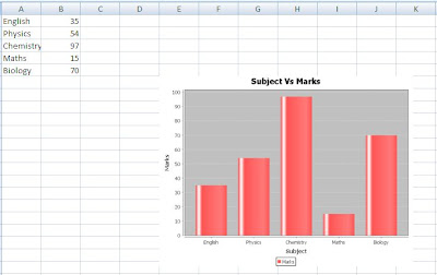Bar Chart in Excel using Java - POI JFreeChart - Output Example