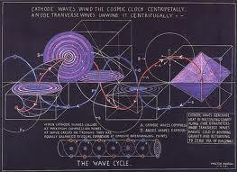 Despertar del sueo de morpheo ciencia russelliana cap i la representacin y descripcin de estas leyes eran de una cosmologa estudio a gran escala de la estructura y la historia del uni verso en su totalidad y urtaz Images