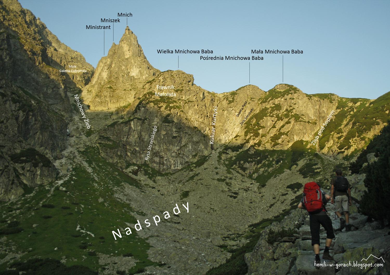 Nadspady - panorama