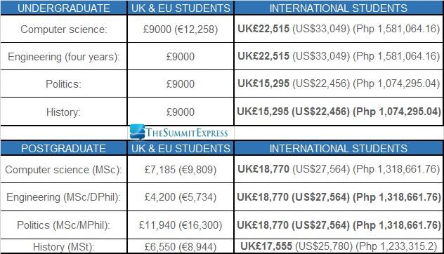 Grants Property Management Oxford