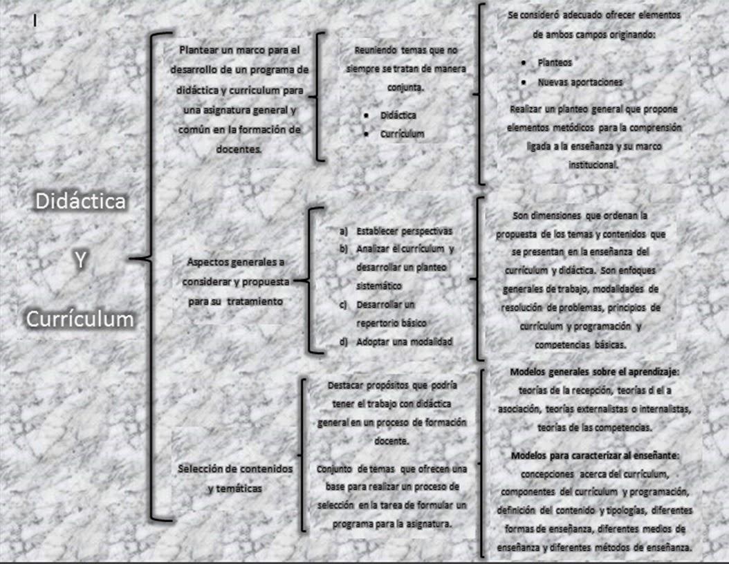 Didáctica Critica: mayo 2014