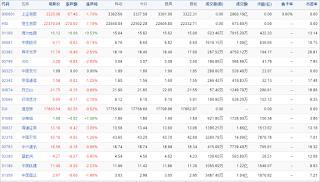 中国株コバンザメ投資ウォッチ銘柄watch20151102