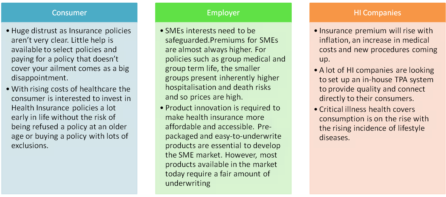 healthcare india m a Get the latest mergers and acquisitions (m&a) news, including recent consolidations, hostile takeovers, and other corporate deals, from reuterscom.