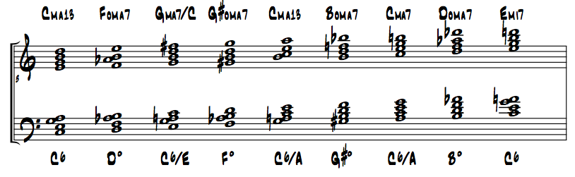 An Approach to Jazz Piano: Polarized Passing Chords with Extensions