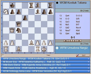 Où jouer aux échecs sur Internet ? © Chess & Strategy