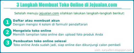 3 Langkah Membuat Toko Online di Jejualan.com (karyafikri.blogspot.com)
