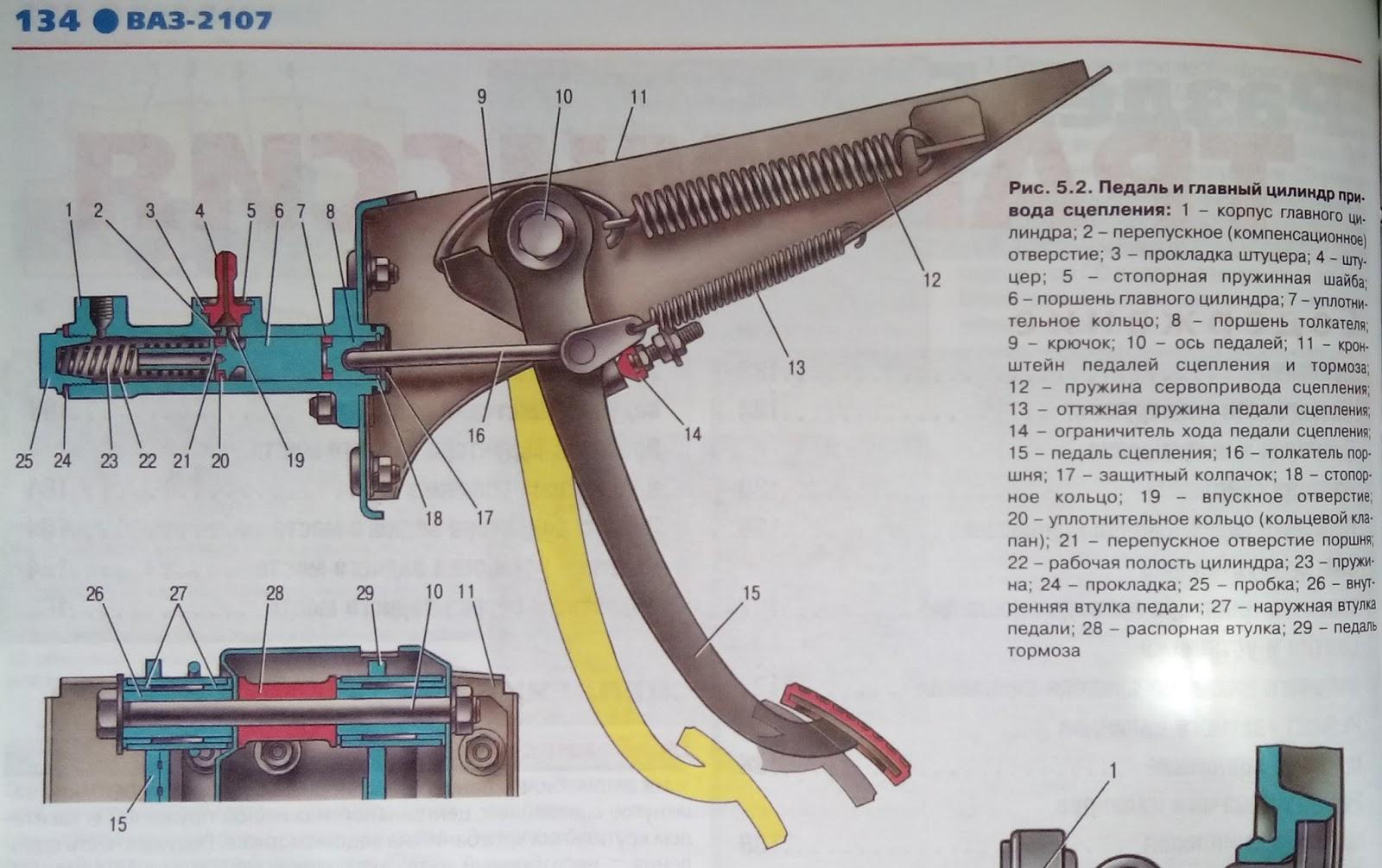Схема главного цилиндра сцепления 2106