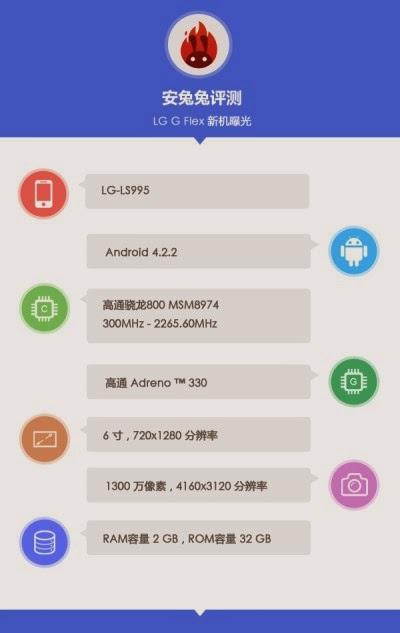 Il benchmark AnTuTu ci svela la potenza e l'hardware utilizzato sullo smartphone con display curvo di Lg G Flex