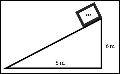 Penerapan Hukum Newton Pada Gerak Benda Di Bidang Miring