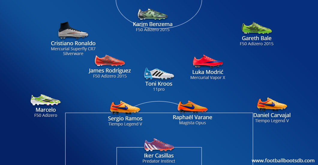 Atlético v Real Madrid - Champions League Boot Preview - Footy ...