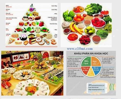 50% người dân Việt Nam bị thiếu Canxi trong khẩu phần ăn www.c10mt.com