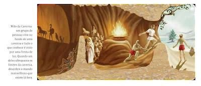 Representação do mito da caverna