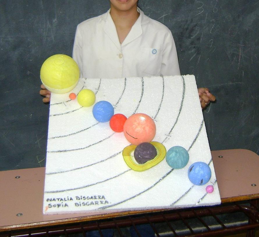 Maqueta Del Sistema Solar En Una Caja | newhairstylesformen2014.com