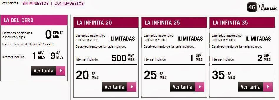 Mejores tarifas Internet Movil 2013 Infinitas de Yoigo