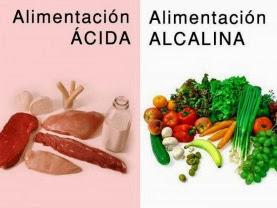 DIETA ÁCIDA Y DIABETES