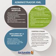 ADMINISTRADOR XML