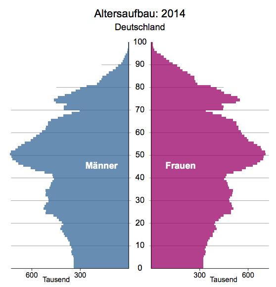 Bekanntschaft deutschland