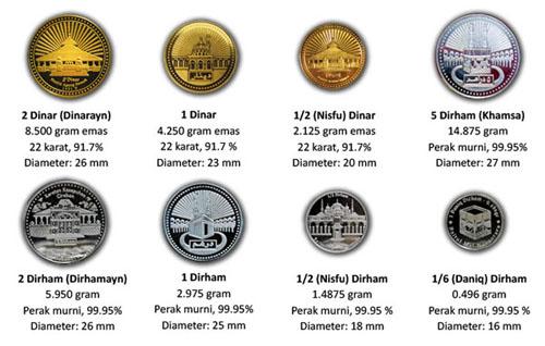 dinar dan dirham vs fiat money Mata uang saat ini yang disebut fiat memiliki kelemahan yang besar yang  muslim dan masalah ucapan selamat hari  gold dinar and silver dirham in islam.